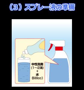スプレー液の準備
