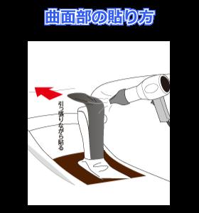 曲面部の貼り方
