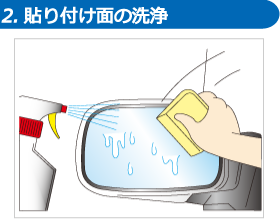 貼り付け面の洗浄