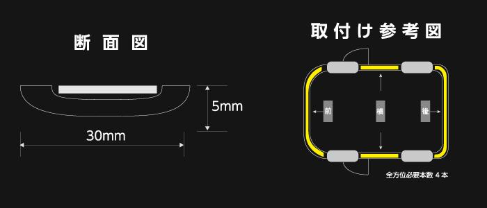アンダープロテクターの仕様