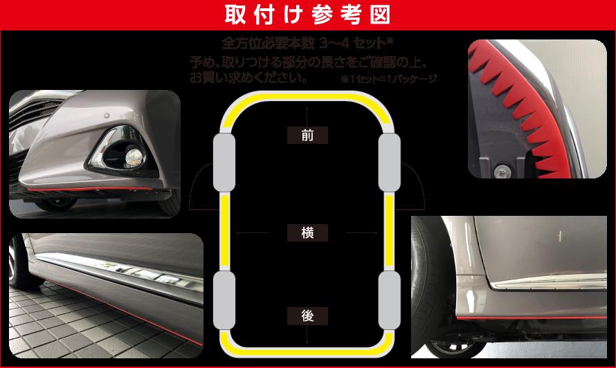 カット済スリ傷アンダープロテクターの取付け参考図